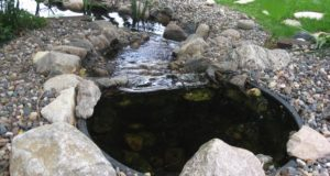 Top down view of the waterfall